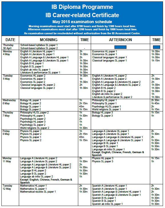 Dejtingsajter test 2015 registration